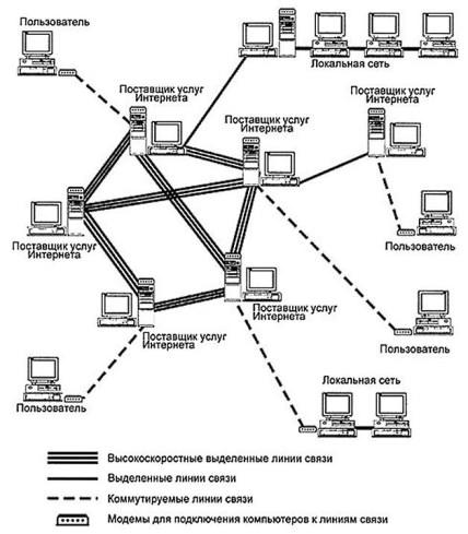 На картинке выше показана схема подключения однофазного УЗО в квартире.  Вводной.